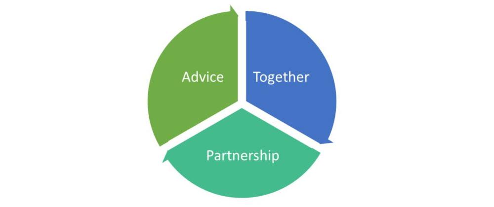 Advice Together Partnership logo